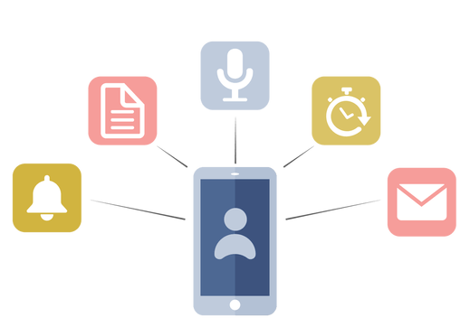 Multiple channels including Voice, SMS, and Email communication